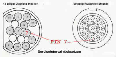 538001 Bmw E39 Diagnosestecker Pinbelegung